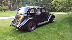 1936 Ford Other Ford Models for sale 101018245