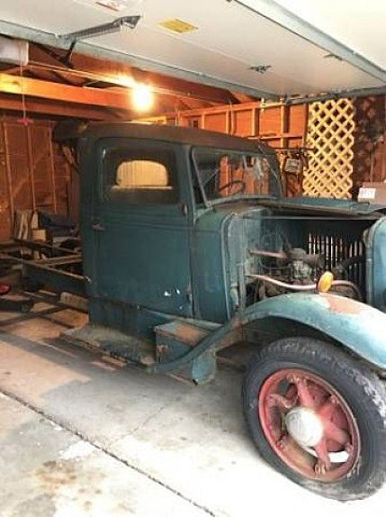 1936 International Harvester Pickup for sale 100880417
