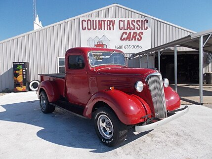 1937 Chevrolet Pickup for sale 100759507