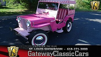 1947 Willys Other Willys Models for sale 101028097