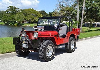 1953 Willys Other Willys Models for sale 100905392