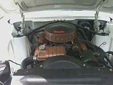 1962 Ford Thunderbird for sale 100849551