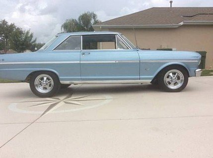 1963 Chevrolet Nova for sale 101005251