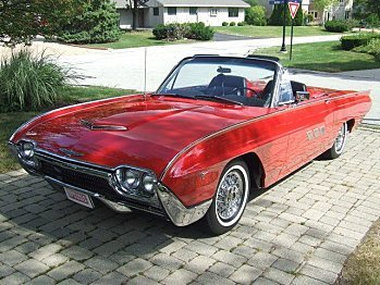 1963 Ford Thunderbird for sale 100805924