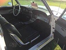 1963 Ford Thunderbird for sale 100833457