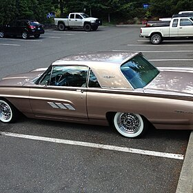 1963 Ford Thunderbird for sale 100892283