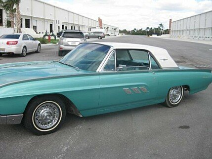 1963 Ford Thunderbird for sale 100944063
