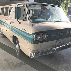 1964 Chevrolet Corvair for sale 100898542