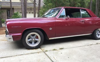 1964 Chevrolet Malibu for sale 100862842