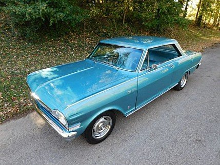 1964 Chevrolet Nova for sale 100922102