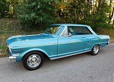 1964 Chevrolet Nova for sale 100922102