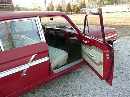 1964 Ford Fairlane for sale 100825976
