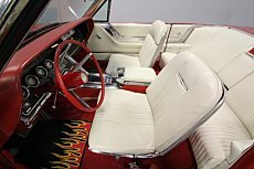 1964 Ford Thunderbird for sale 101006330
