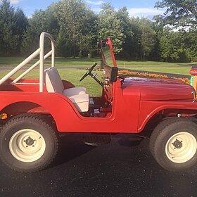 1964 Jeep CJ-5 for sale 100795902