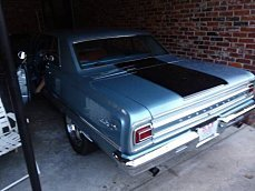1965 Chevrolet Malibu for sale 101023637