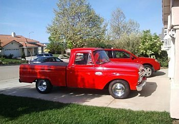 1965 Ford F100 for sale 100816310