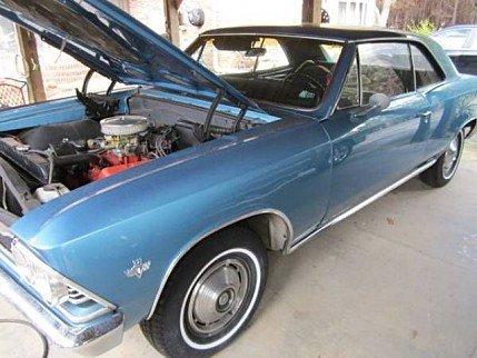 1966 Chevrolet Malibu for sale 100858514