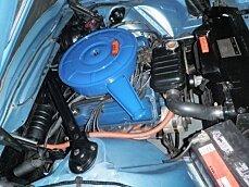 1966 Ford Thunderbird for sale 100997839