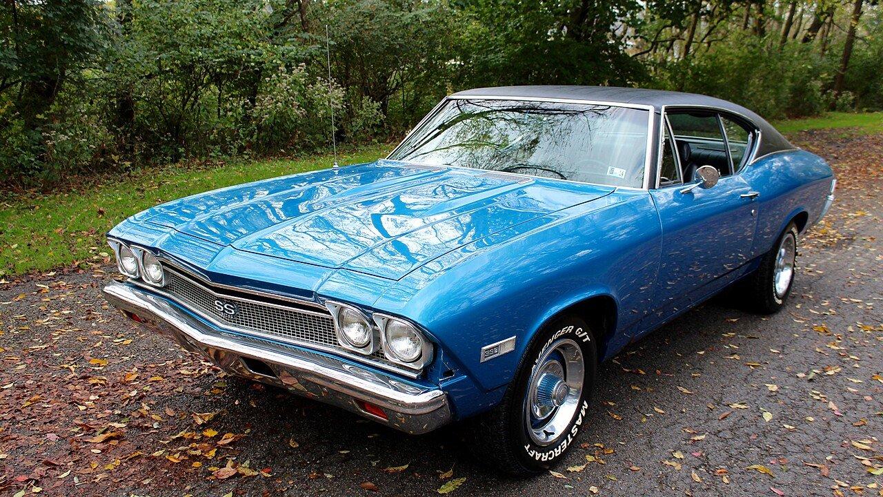 1968 Chevrolet Chevelle for sale near Pittsburgh, Pennsylvania ...