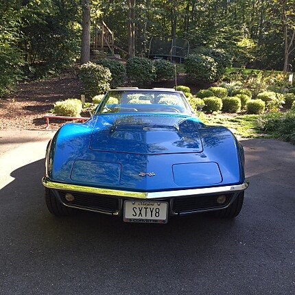1968 Chevrolet Corvette Convertible for sale 100752725