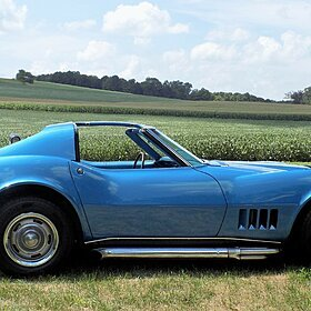 1968 Chevrolet Corvette for sale 100820636