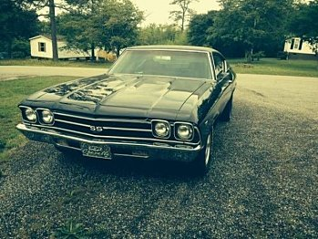 1969 Chevrolet Chevelle for sale 100824939