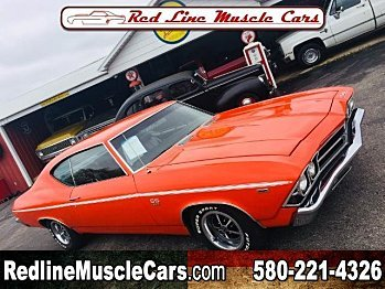 Red Line Muscle Cars - Classic Car dealer in Wilson ...