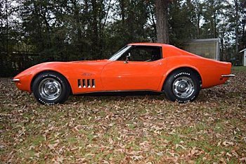 1969 Chevrolet Corvette for sale 100796666
