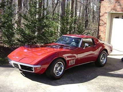 1969 Chevrolet Corvette for sale 100825362