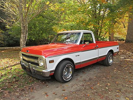 1970 Chevrolet C/K Trucks for sale 100814760
