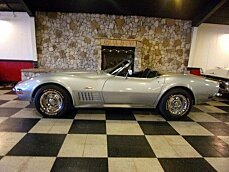 1970 Chevrolet Corvette for sale 100965894