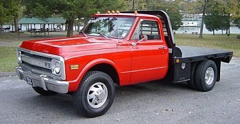 1971 Chevrolet C/K Truck for sale 101053242