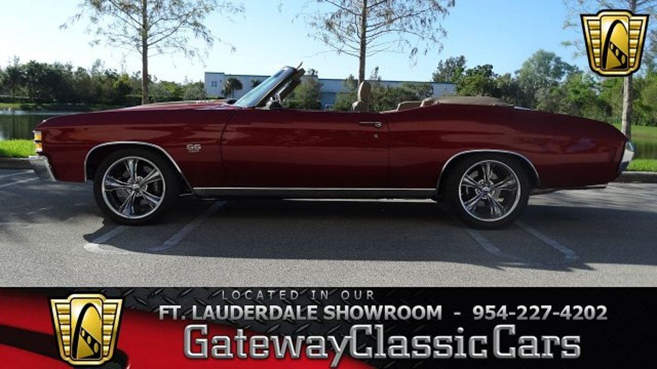 1971 Chevrolet Chevelle for sale 100964672