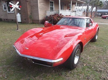 1971 Chevrolet Corvette for sale 100844038