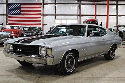 1972 Chevrolet Chevelle Clics for Sale - Clics on Autotrader