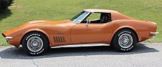 1972 Chevrolet Corvette for sale 100775511