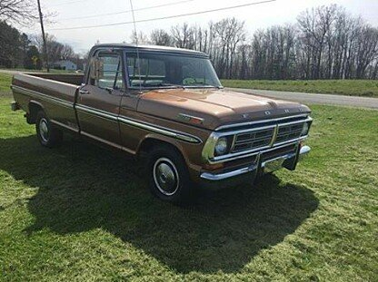 1972 Ford F100 for sale 100798152