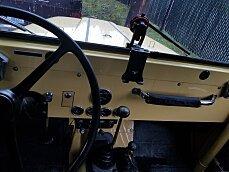 1974 Jeep CJ-5 for sale 100967717