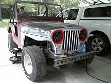 1975 Jeep Other Jeep Models for sale 100865878