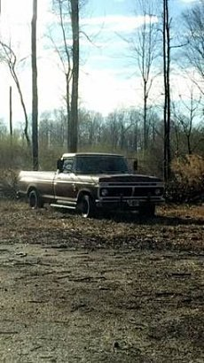 1976 Ford F150 for sale 100842991