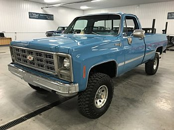 1979 Chevrolet C/K Trucks for sale 100914526