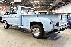 1979 Ford F100 for sale 100914253
