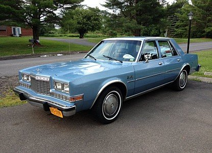1983 Plymouth Gran Fury for sale 100796570