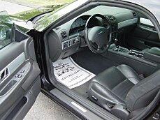 2002 Ford Thunderbird for sale 100757461