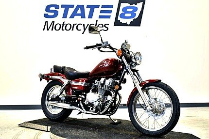 2016 Honda Rebel 250 for sale 200611657