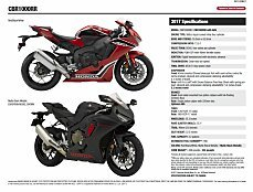 2017 Honda CBR1000RR ABS for sale 200641626