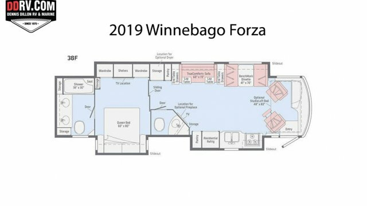 2018 Winnebago Forza for sale 300149589