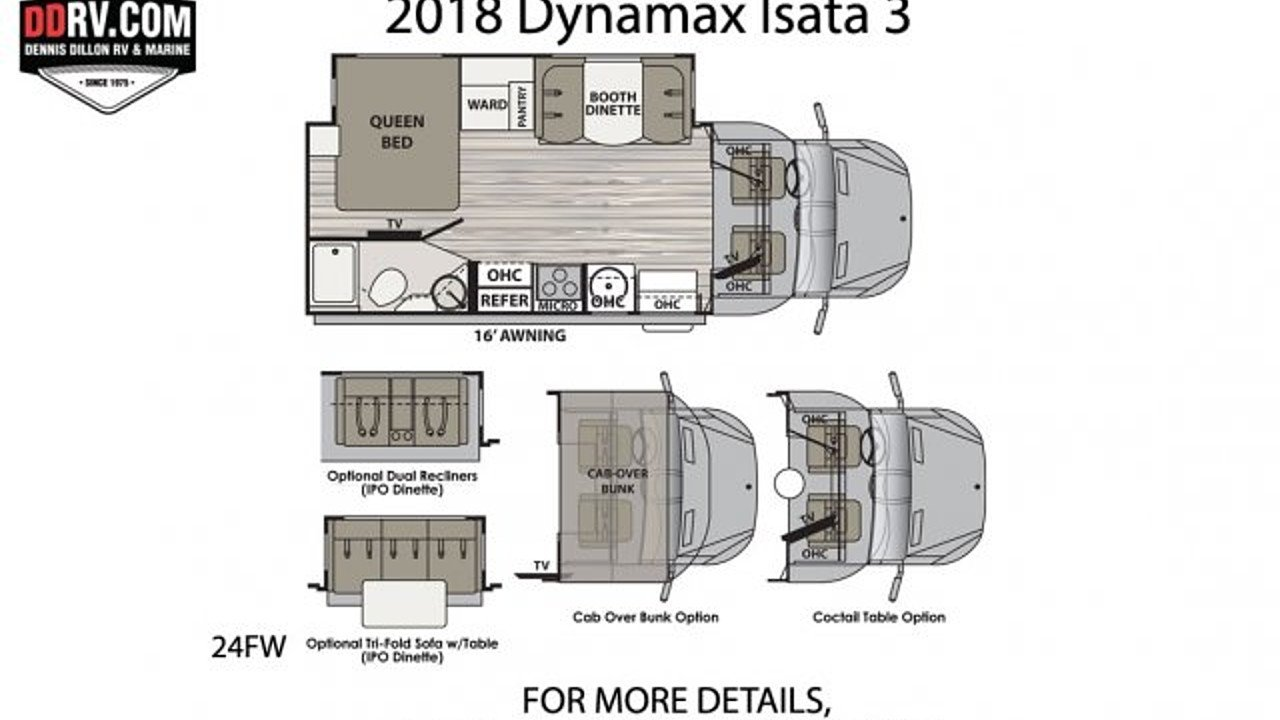 2018 dynamax Isata for sale 300157866